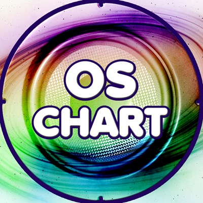 OsChart Radio