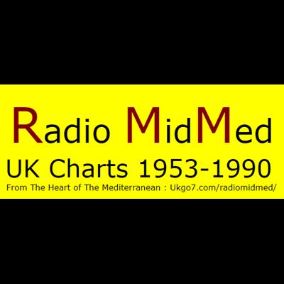 Radio MidMed