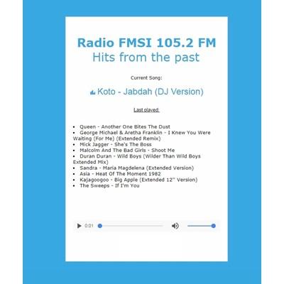 Radio 80s TOP NEW ITALO